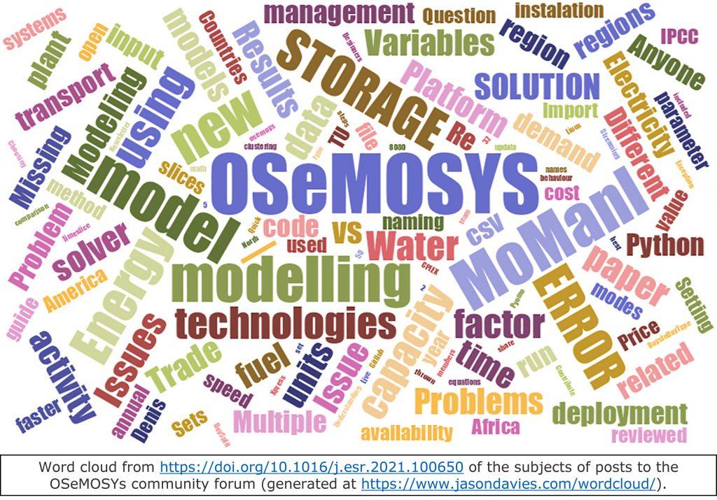 Word Map of OSeMOSYS forum